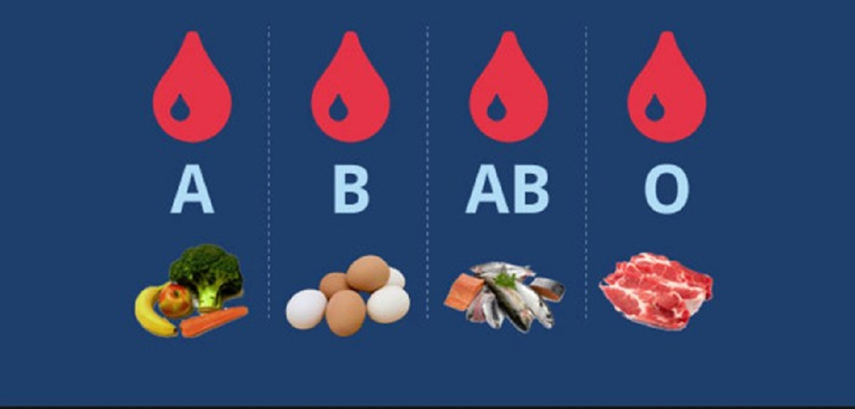 tipuri de grupe sanguine